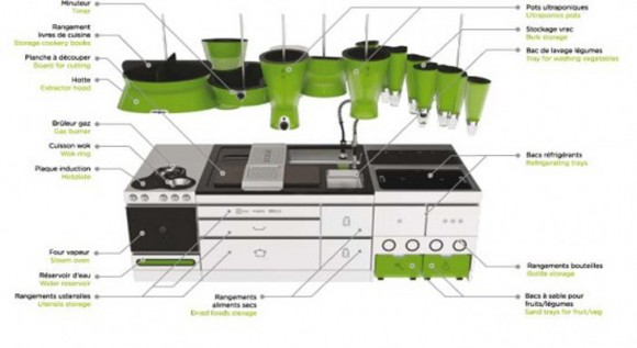 eco friendly kitchen design plans