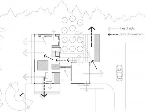 house designs and plans. smart house designs plans