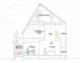 three-storey's-home-building-projects-500x379
